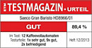 ETM TESTMAGAZIN - Philips HD8966/01 - GUT