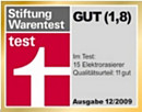 Stiftung Warentest - Philips HS8460/25 -GUT!