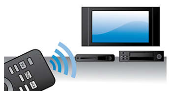 Unified Remote Control operates TV, DVD and VCR