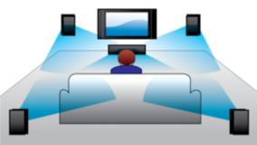 DTS, DolbyDigital, ProLogic ll