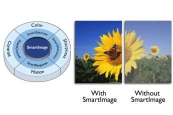 SmartImage: experiência de exibição de utilização simples e otimizada