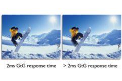 2 ms GtG tepki süresi