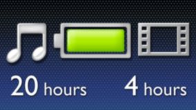 20 horas de música o 4 horas de vídeo