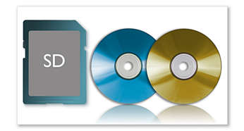 View photos directly from memory cards, DVDs and CDs