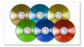 DVD, DVD+/-R, DVD+/-RW, (S)VCD