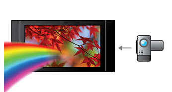 x.v.Color brings more natural colors to HD camcorder videos