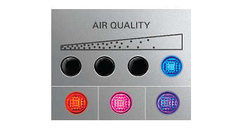 4-step light indicators clearly show air quality level