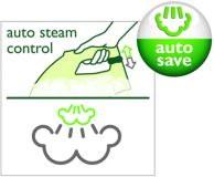 Auto Energy Saving