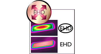 EHD+ technology for more protection and shinier results