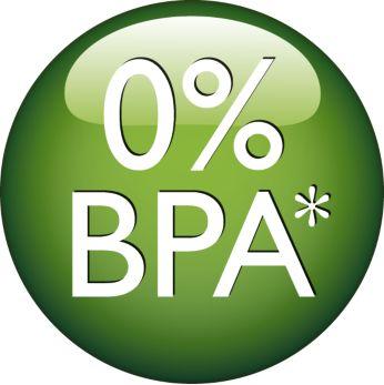 Tétine 0% BPA