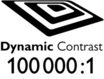 Dynamic contrast 100.000:1