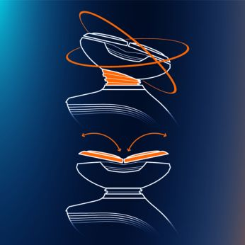 El sistema GyroFlex 2D se ajusta fácilmente a cada curva