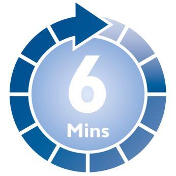 6-minutowy cykl z automatycznym wyłączaniem