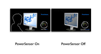 PowerSensor ensures lower operating costs by saving energy