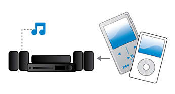 Audio-in to enjoy music from iPod/iPhone/MP3 player