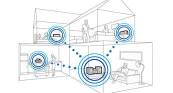 Multiroom Music plays your songs throughout your entire home