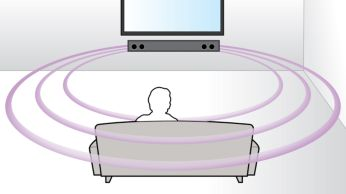 Virtual Surround Sound for a realistic movie experience