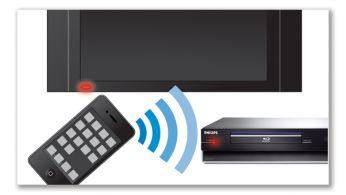 Convierte tu smartphone en un mando a distancia para productos AV de Philips