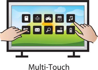 Tecnologia touch ottica per un'interazione avanzata con l'operatore