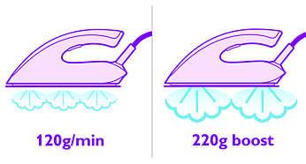 120 g/dk'ya kadar kesintisiz buhar ve 220 g şok buhar