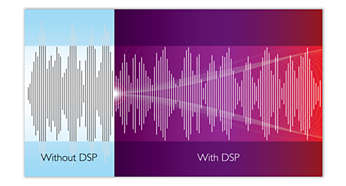 Digital Sound Processing per una musica naturale e senza distorsioni