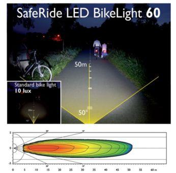 Rendimiento similar al de una motocicleta: hasta 50 metros de iluminación en carretera