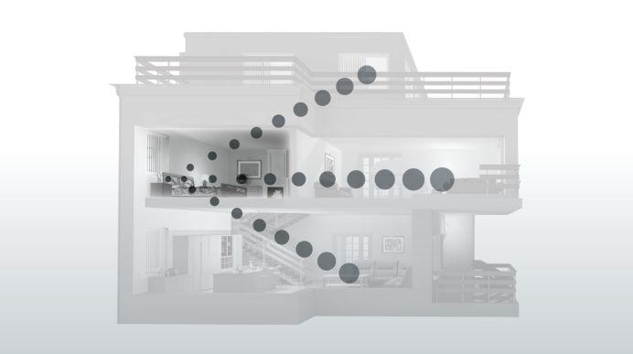 Optimierte Antennenausrichtung für ausgezeichneten Empfang in allen Räumen