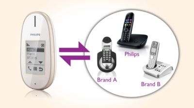 http://images.philips.com/is/image/PhilipsConsumer/F400038909-FIL-global-001?$&wid=250&hei=150