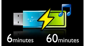 Quick 6-minute charge for 60 minutes of play