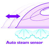 Otomatik Buhar Sensörü