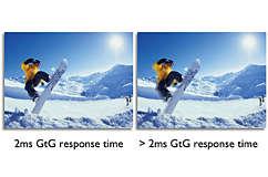 2ms SmartResponse