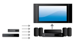 HDMI x2