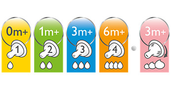 Hay disponibles tetinas con distintos niveles de flujo