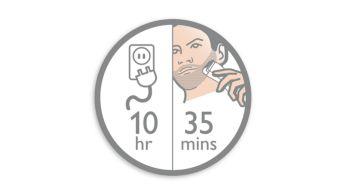35 Minuten kabellose Verwendung nach 10 Stunden Ladung