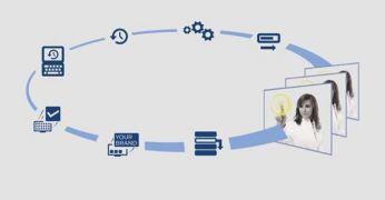 Funkce SmartInstall zajišťuje jednoduchou vzdálenou instalaci a údržbu