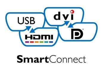 SmartConnect com HDMI, Display port e Dual link DVI