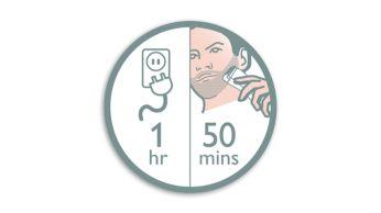 50minutos de uso sin cable tras una carga de 1hora.