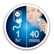 One-hour charge provides up to 40 minutes of shaving time