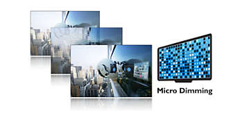 Micro Dimming optimiza el contraste del televisor