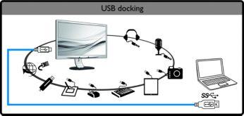 Подключение всех периферийных устройств, клавиатуры и мыши с помощью концентратора