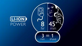 Более 45минут в режиме бритья, зарядка — 8часов