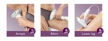 Para uso no corpo
