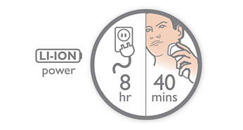 40 shaving minutes, 8-hour charge