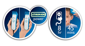 Lithium-ion battery for optimal power use