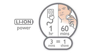 60 shaving minutes, 1-hour charge