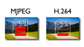 H.264 video compression for more footage in high quality