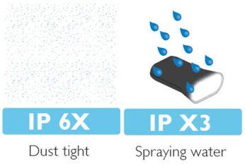 Carcasa de plástico a prueba de salpicaduras: IP63