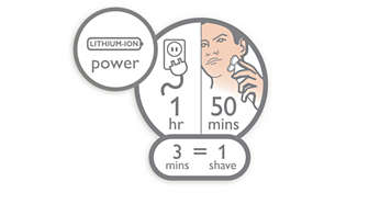 50 shaving minutes, 1 hour charge
