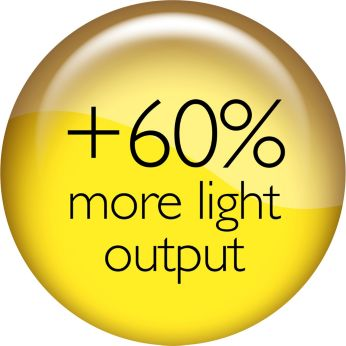 На 60% больше белого света для высокого уровня освещенности