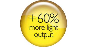 На 60 % больше белого света для высокого уровня освещенности